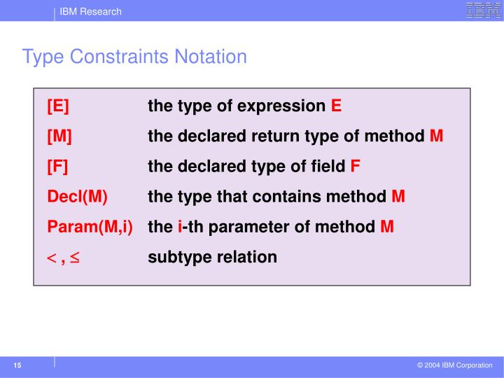 Type Constraints Notation