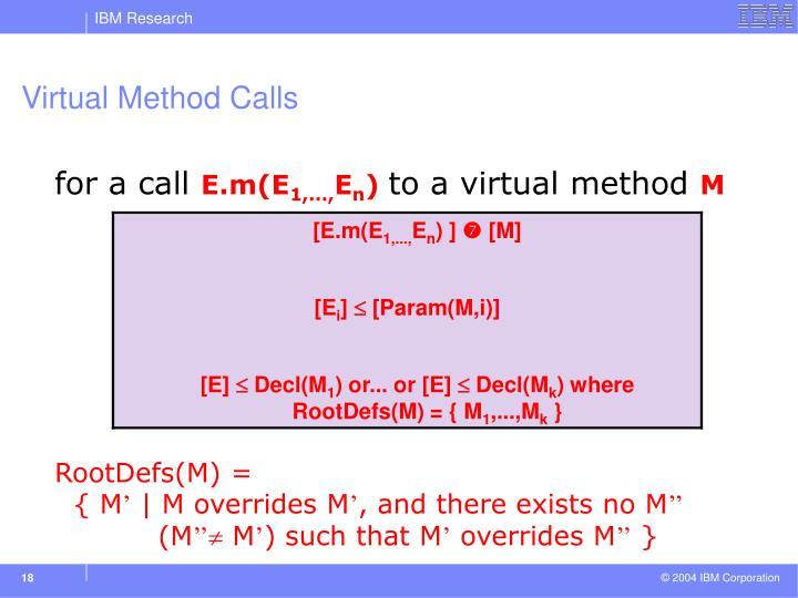 Virtual Method Calls