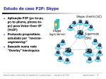 estudo de caso p2p skype