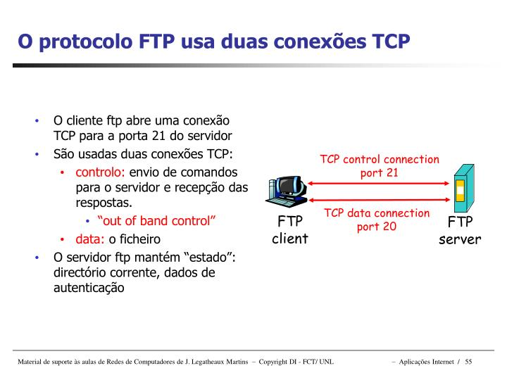 TCP control connection