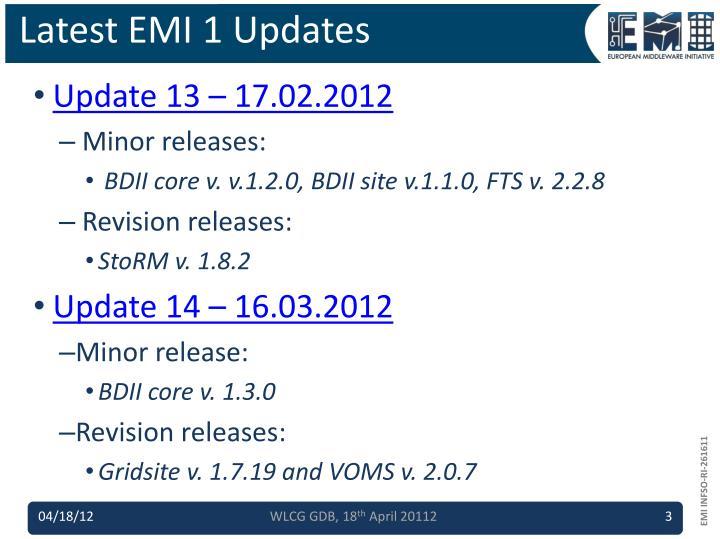 Latest EMI 1 Updates