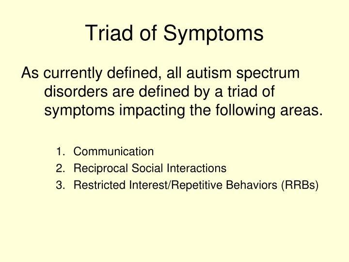 Triad of Symptoms