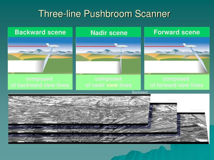 Three-line Pushbroom Scanner