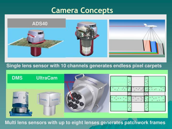 Camera Concepts