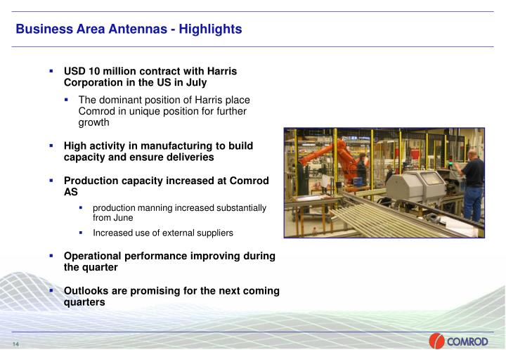 Business Area Antennas - Highlights