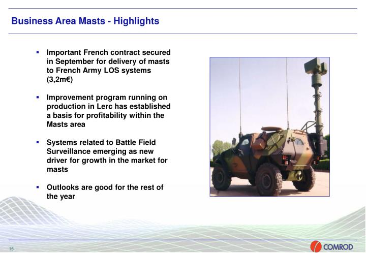Business Area Masts - Highlights