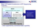 major uk capital investments in htp sequencing capacity