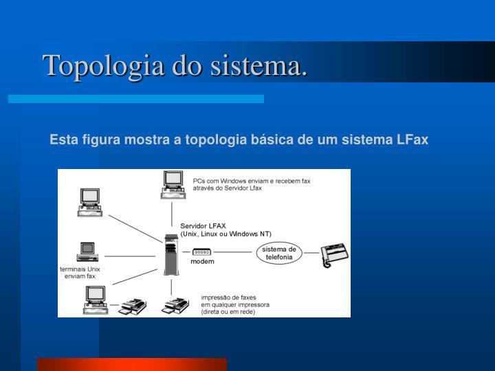 Topologia do sistema