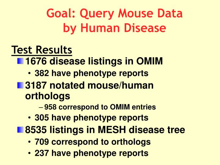 Goal: Query Mouse Data by Human Disease