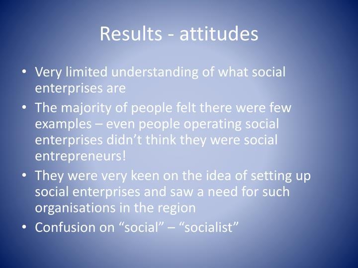 Results - attitudes