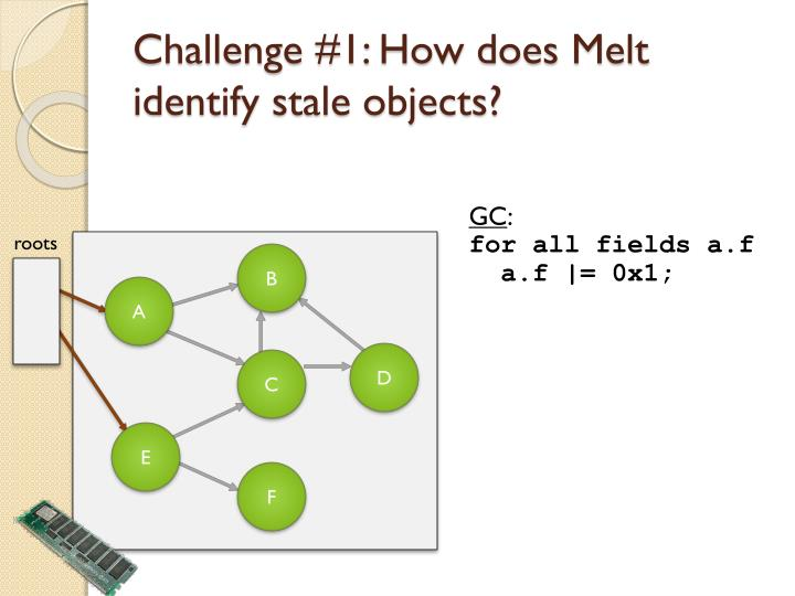 Challenge #1: How does Melt identify stale objects?