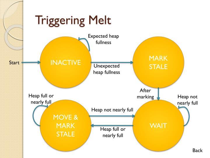 Triggering Melt