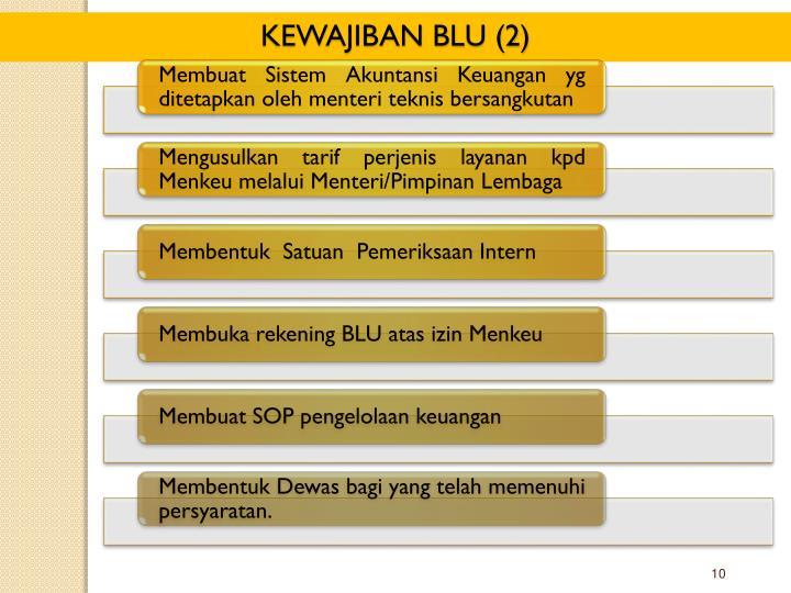 KEWAJIBAN BLU (2)
