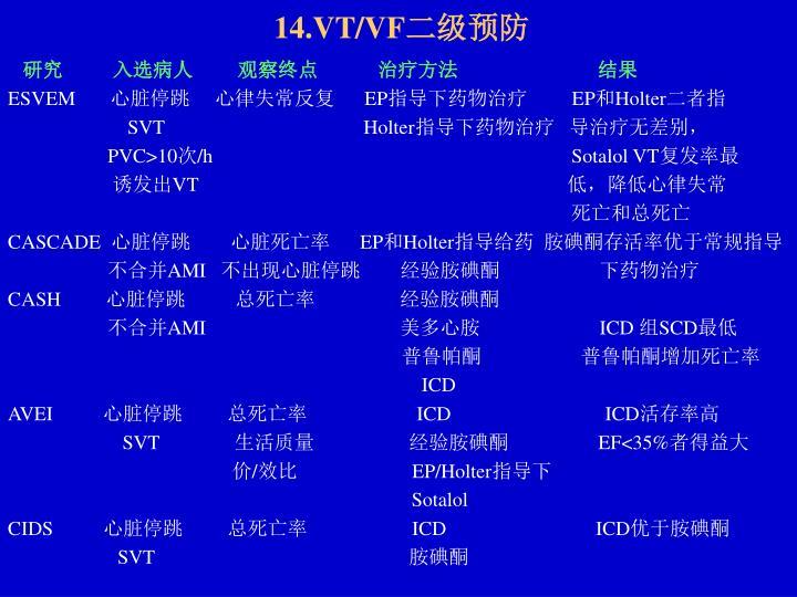 14.VT/VF