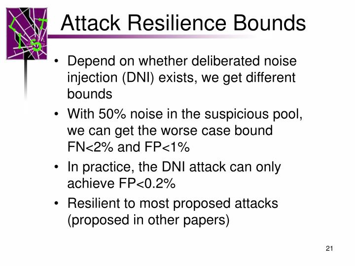 Attack Resilience Bounds