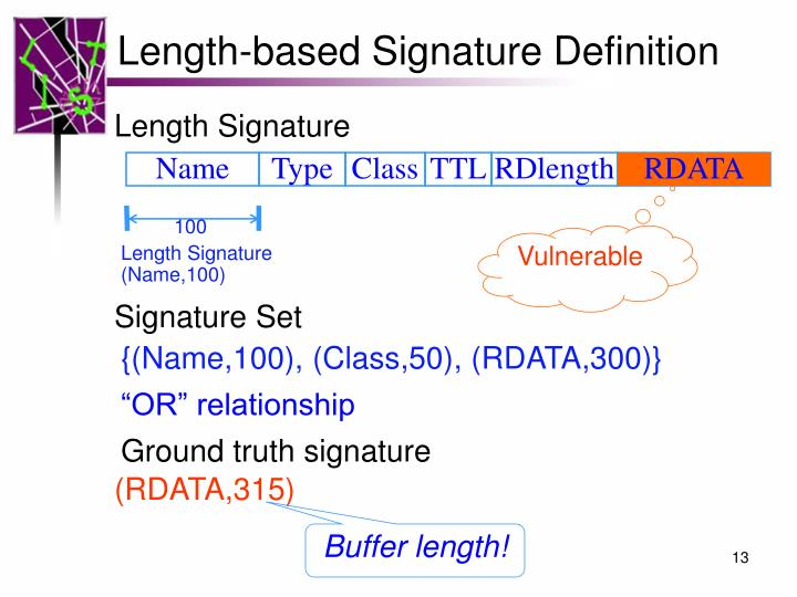 Length-based Signature Definition