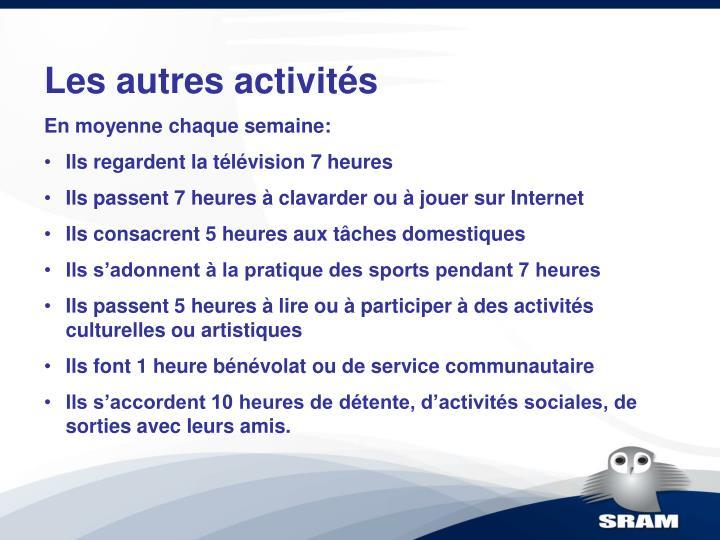 Les autres activités