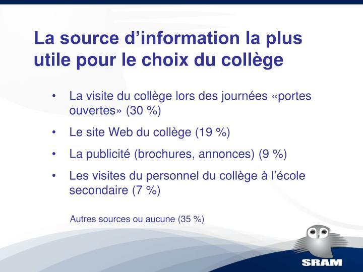 La source d'information la plus utile pour le choix du collège