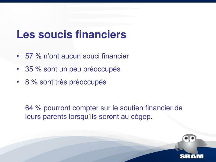 Les soucis financiers