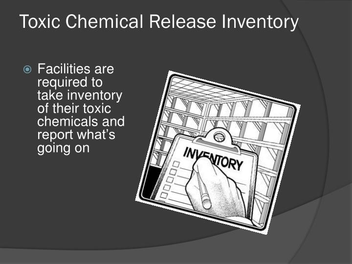 Toxic Chemical Release Inventory