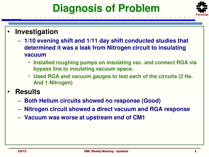 Diagnosis of problem