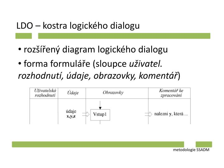 LDO – kostra logického dialogu