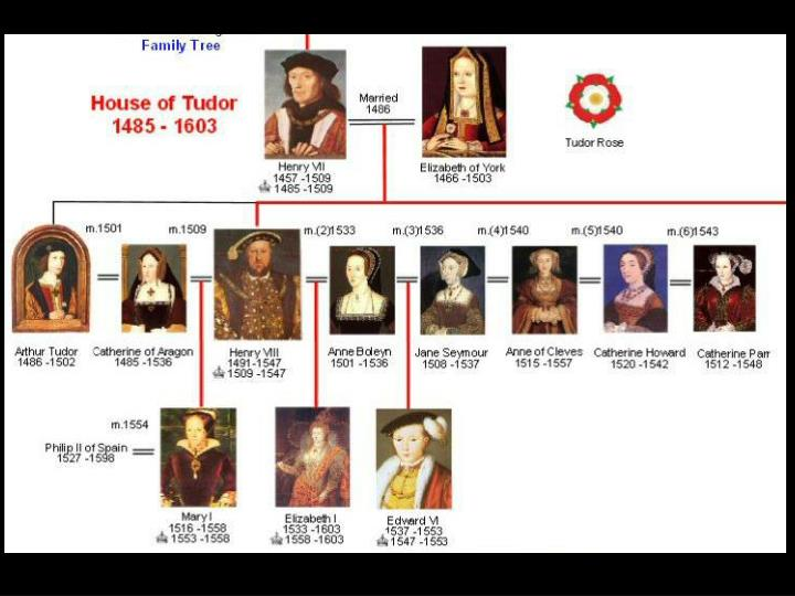 The place of religion and monarchy in elizabethan society