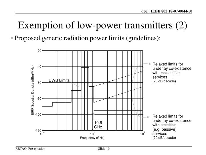 Exemption of low-power transmitters (2)