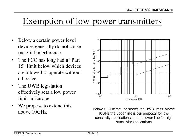 Exemption of low-power transmitters