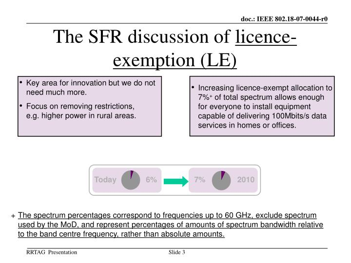 Increasing licence-exempt allocation to 7%