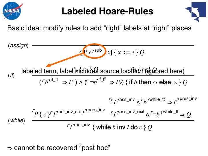 Labeled Hoare-Rules