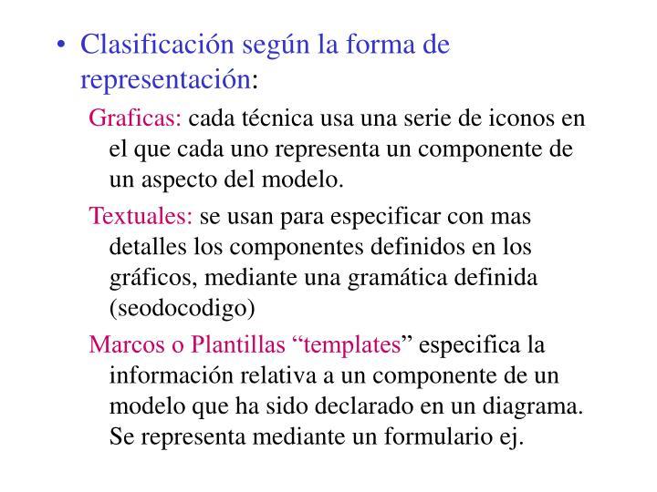Clasificación según la forma de representación
