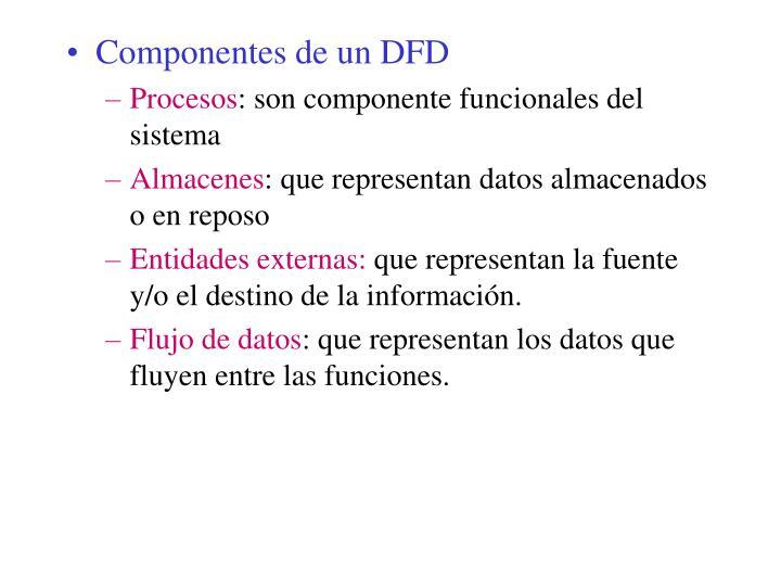 Componentes de un DFD