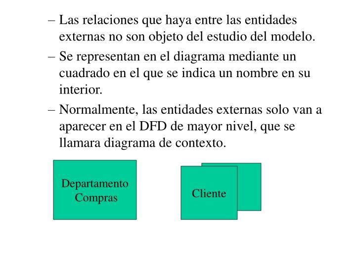 Las relaciones que haya entre las entidades externas no son objeto del estudio del modelo.