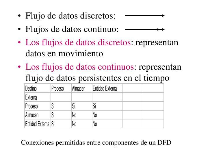 Flujo de datos discretos: