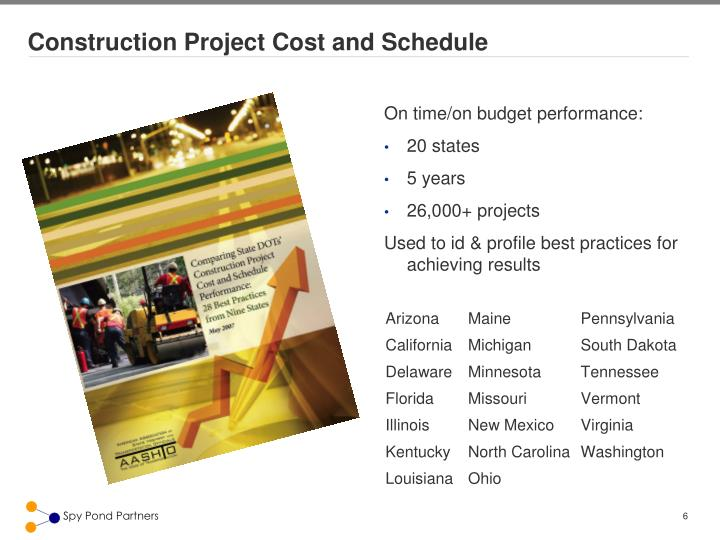 Construction Project Cost and Schedule