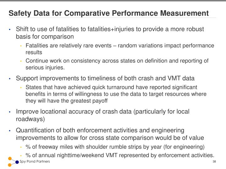 Safety Data for Comparative Performance Measurement