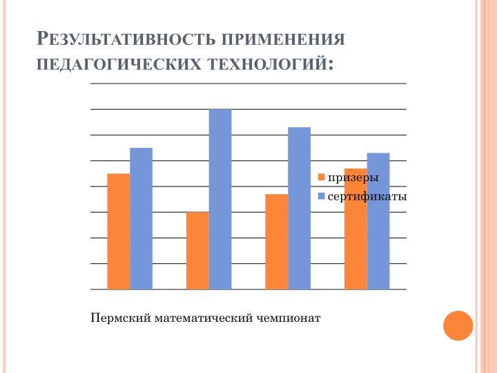 Результативность применения педагогических технологий: