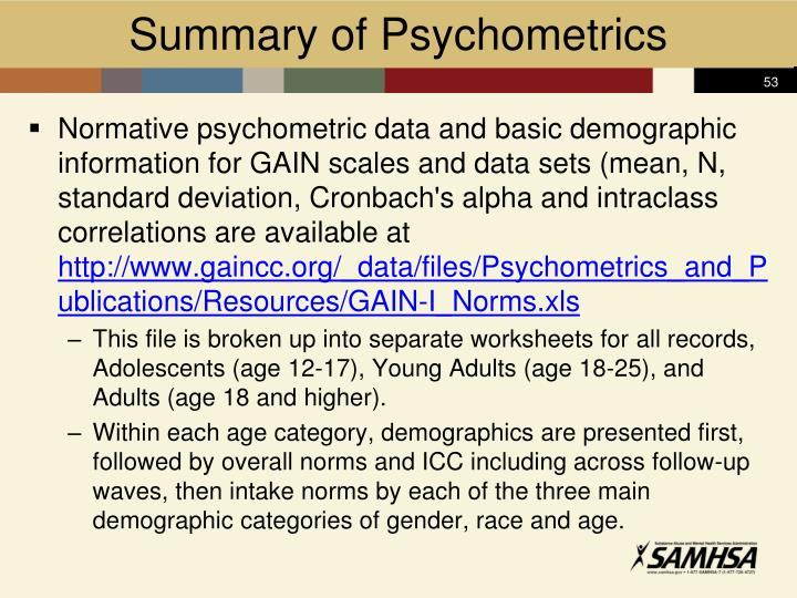 Summary of Psychometrics
