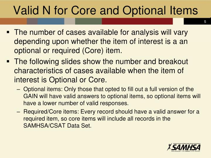 Valid N for Core and Optional Items