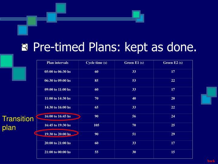 Plan intervals