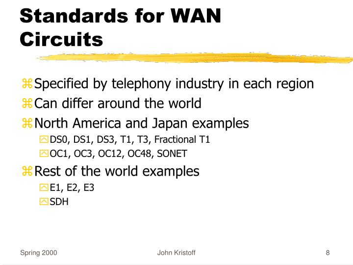 Standards for WAN Circuits