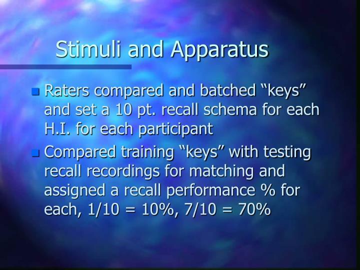 Stimuli and Apparatus