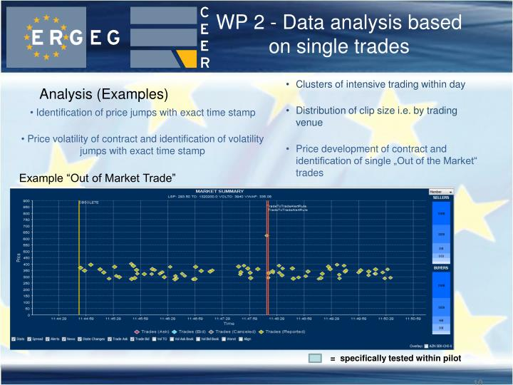 WP 2 - Data analysis based on single trades