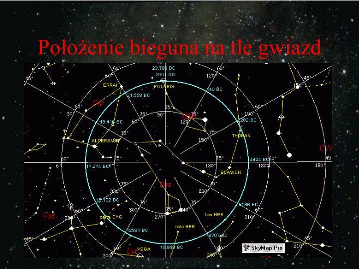 Położenie bieguna na tle gwiazd