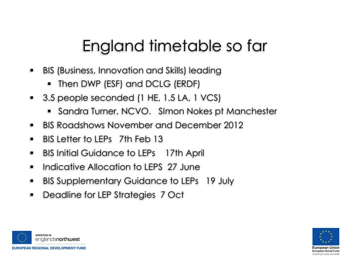 England timetable so far