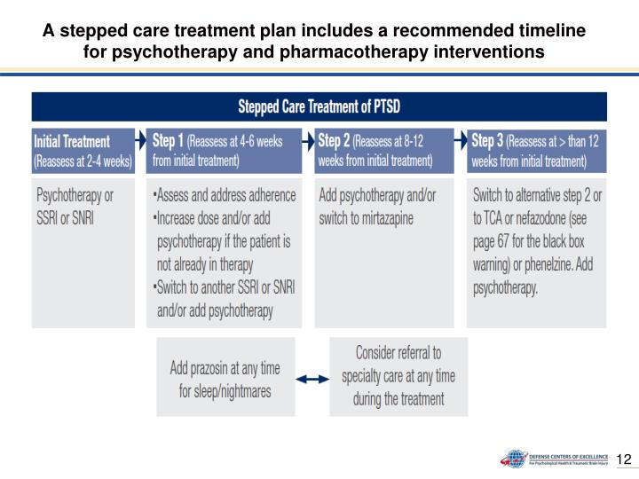 A stepped care treatment plan includes a recommended timeline for psychotherapy and pharmacotherapy interventions