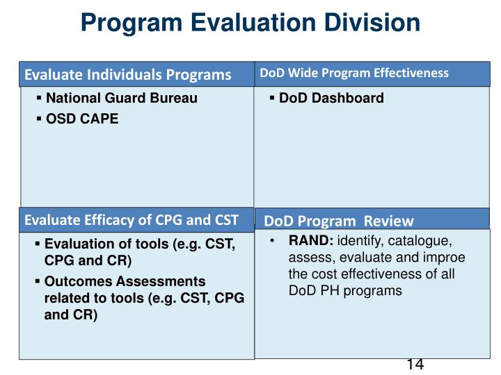 Program Evaluation Division