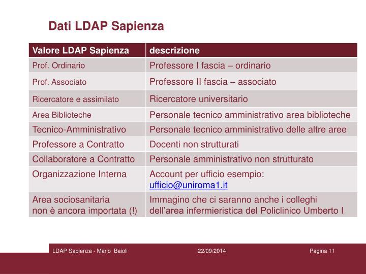 Dati LDAP Sapienza