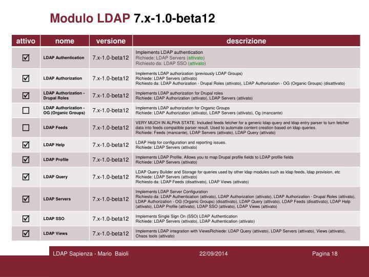 Modulo LDAP